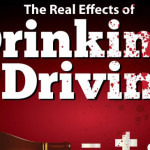 Driniking Driving