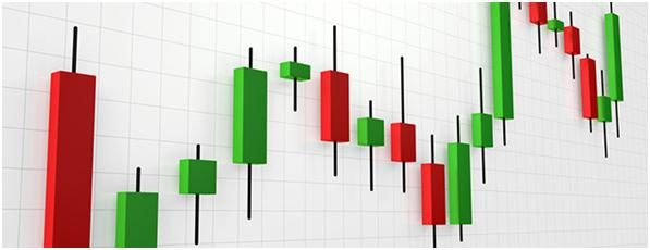 Using Patterns to Determine Reversals or Continuation