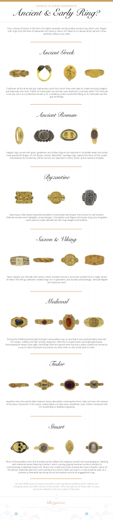 Which is Your Favorite Ancient & Early Ring