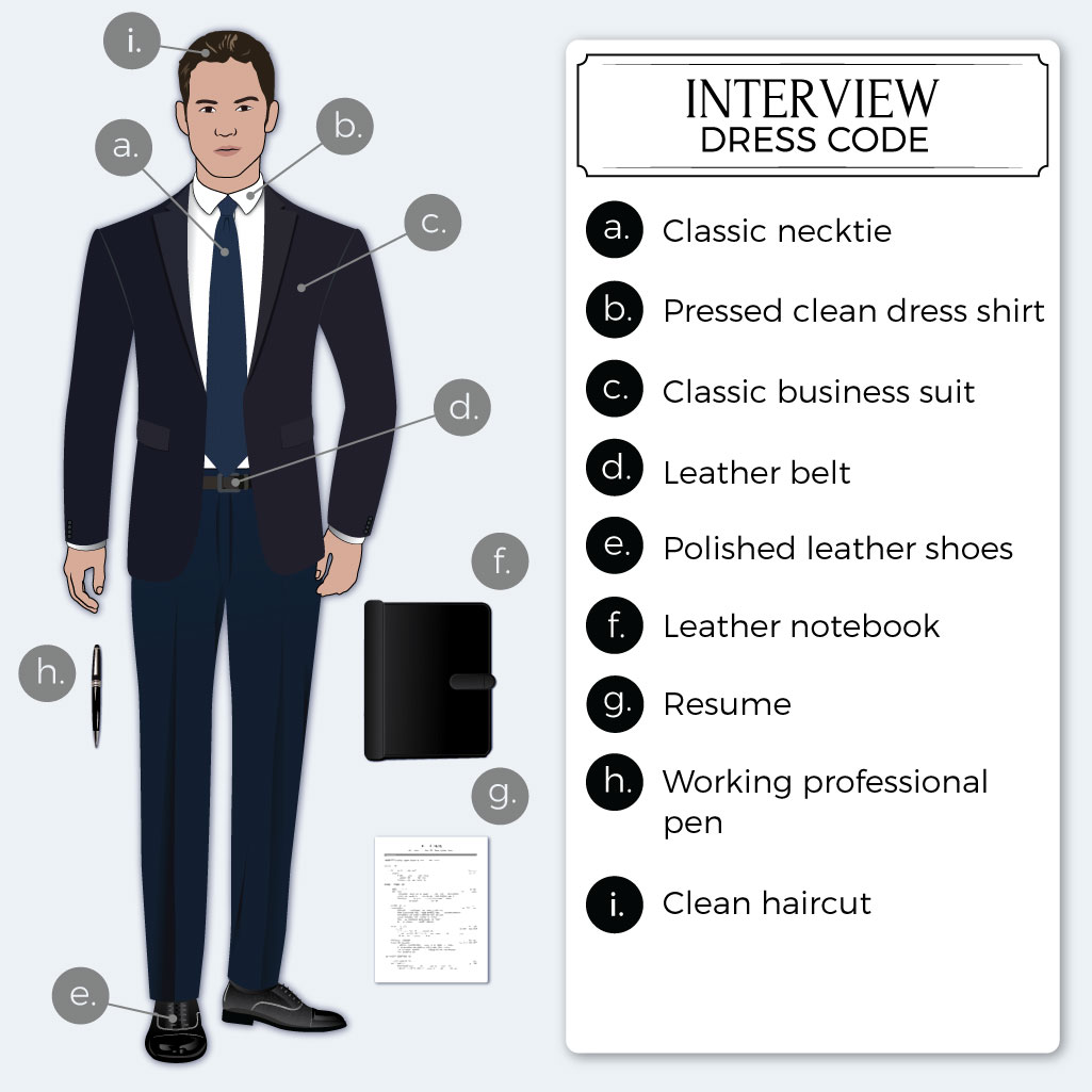 Excellent Job Interview Dress Code  What To Wear