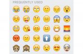 5 Ways You Can Use Emoticons Properly at Work