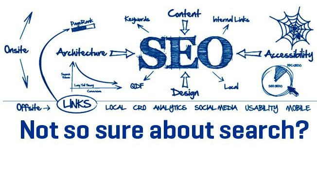Type Of SEO To Work In 2015 – Tips