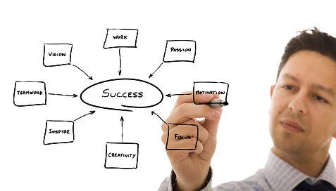 5 Advertising Strategies to Drive Sales