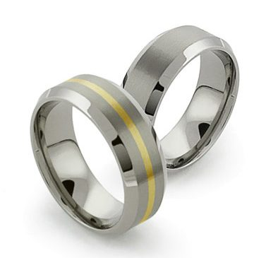 A Buying Guide for a Titanium Ring