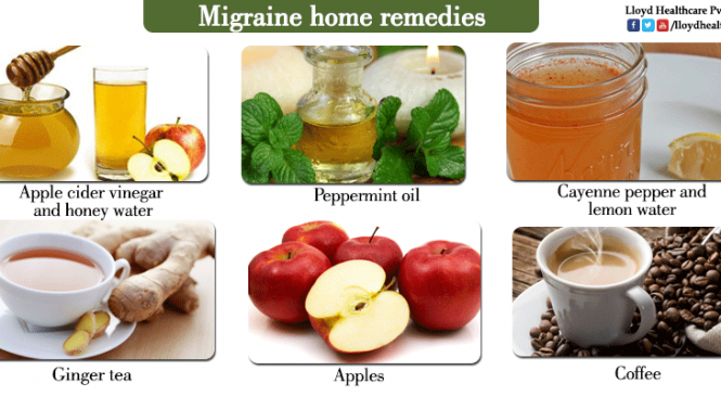 Best Natural Treatment for Headaches – Straight from your Home!