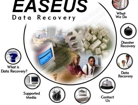 File Recovery – The Solution to Sudden Data Loss