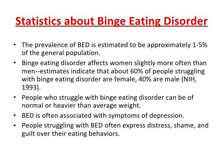 What Is Binge Eating Symptoms