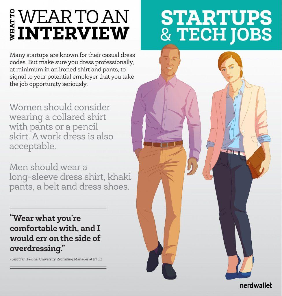 job interview dress