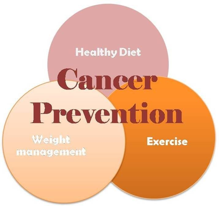 Lung Cancer Causes And Prevention