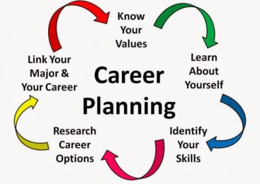Know Some Basic Career Advancement Techniques