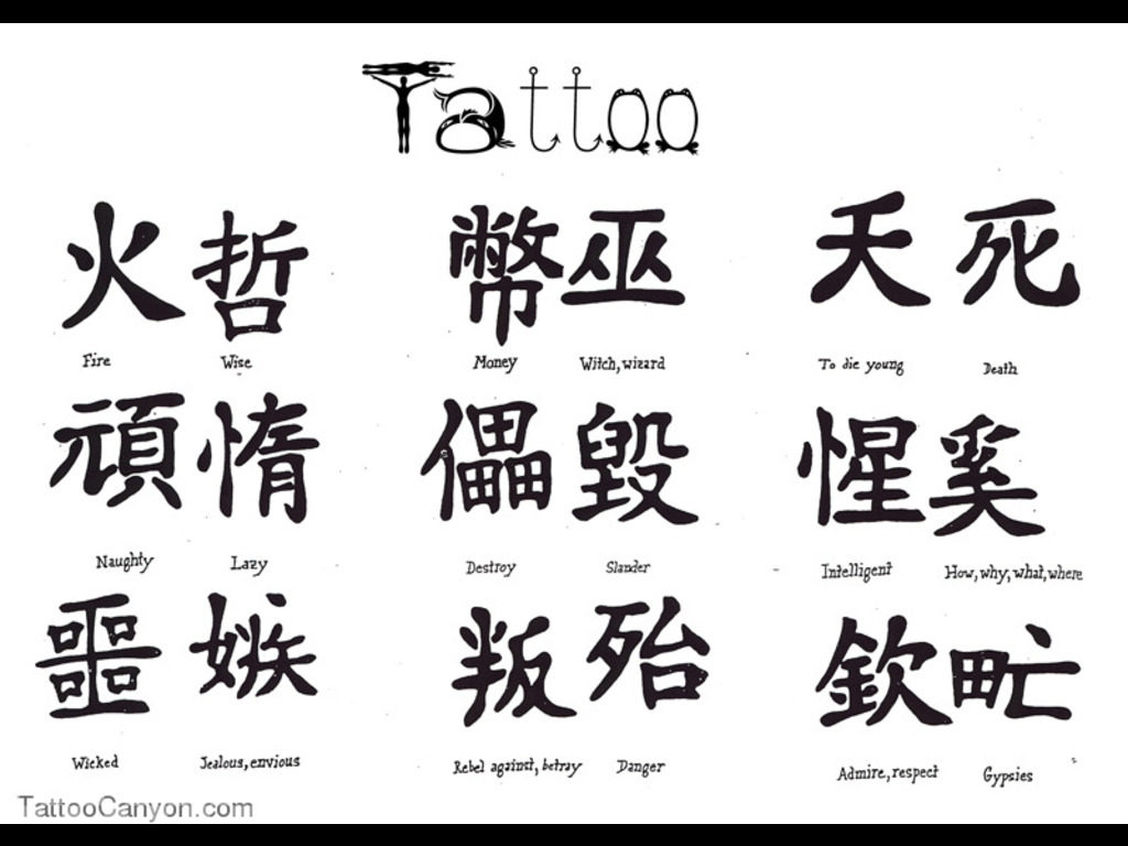 Creating Chinese Tattoo Designs Is Easier With These Tips