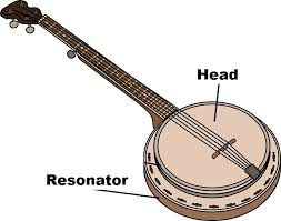 The choice between resonator andopen back