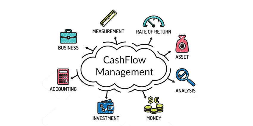 Cashflow -business