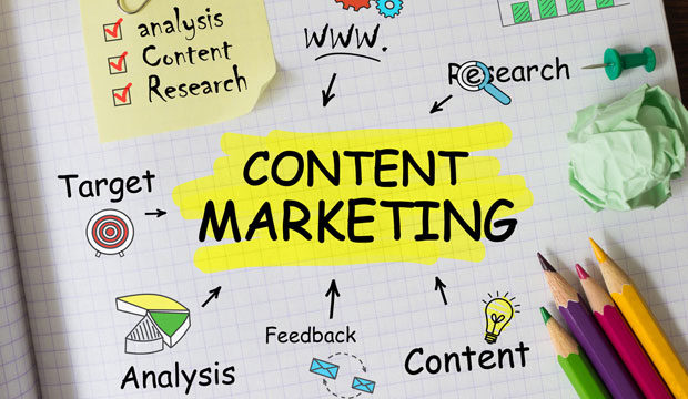 Content marketing Ecommerce marketing Tips and Ideas