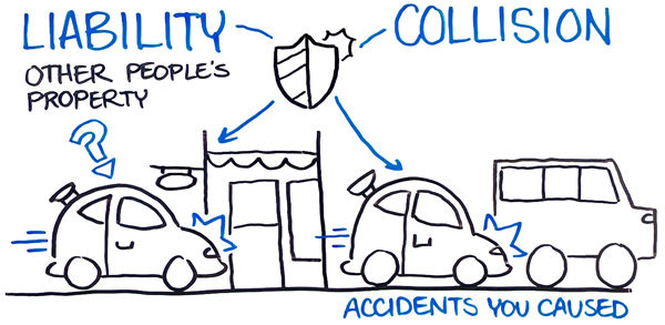 Liability Insurance Things You Should Look in an Auto Insurance Company