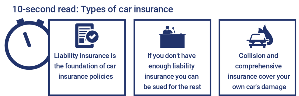 Get the right insurance cover for your car