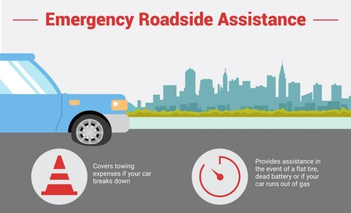 progressive roadside assistance Get the right insurance cover for your car
