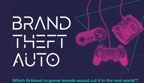 Success and failure of in-game brands in real world Success and failure of in game brands in real world