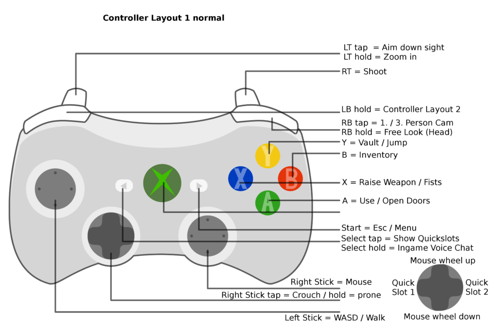 Optimize your console How to Improve Your Home Gaming Experiences