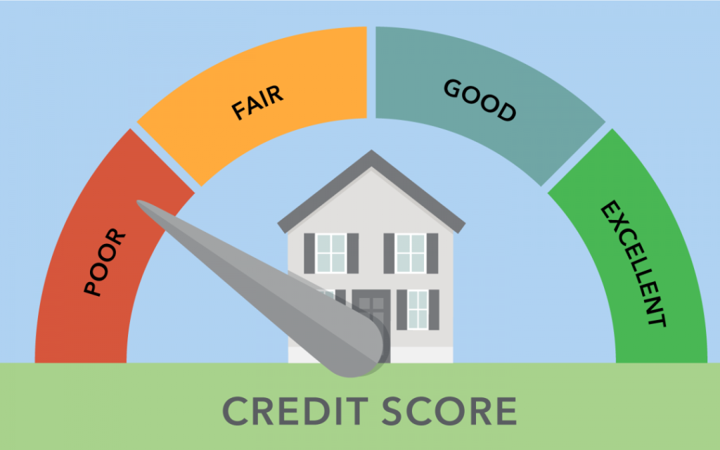 higher interest rates Applied for a Poor Credit Business Loan?