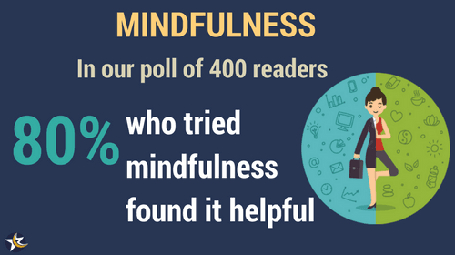 mindfulness activities Don't Forget to Do These Things Before You Sleep