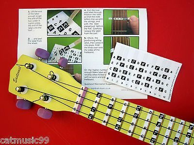 Chordie - Best source for learning 1234 ukulele chords