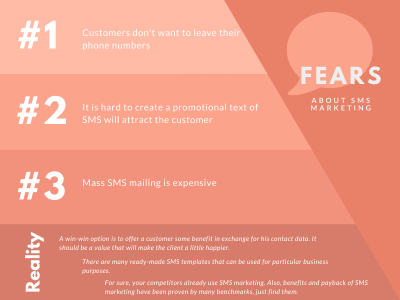 fear Widespread Fears And Myths Connected With SMS Marketing