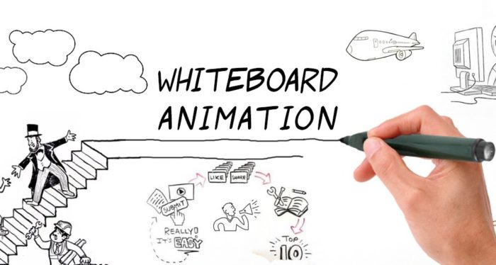 What are the benefits of whiteboard animation?